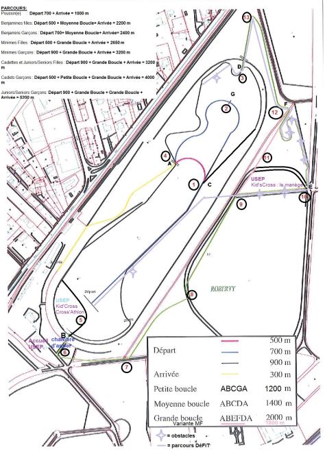 Plan des courses variante MF