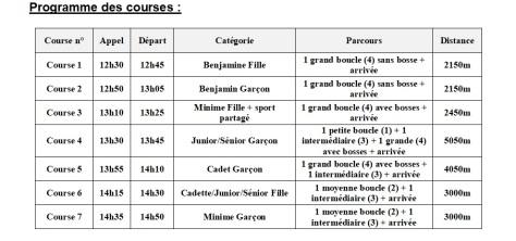 Programme des courses